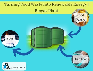 Turning Waste into Renewable Energy Home Biogas Plant